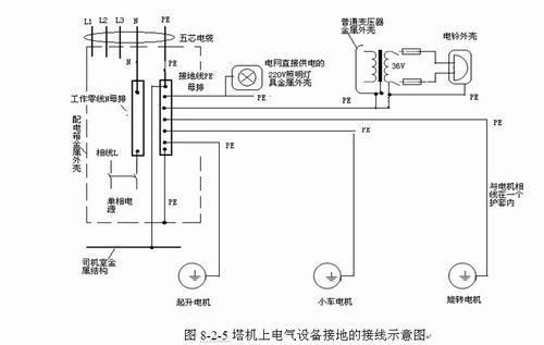 塔式停车楼结构图